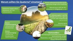 Warum sollten Sie Quaterna nutzen 2015